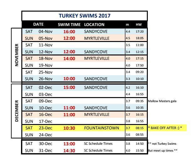 TurkeySwims2017